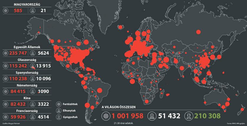 Már egymillió embert fertőzött meg a koronavírus (forrás: Magyar Nemzet)