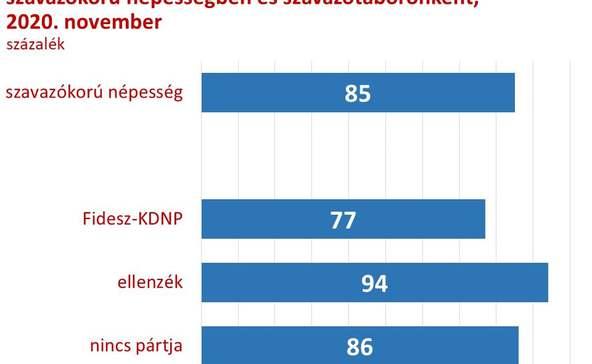 Csúcson az EU-tagság hazai támogatottsága